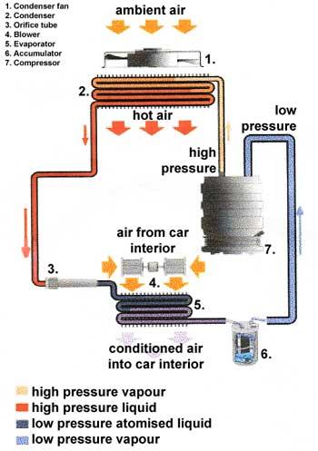 Air Conditioning Repairs In Sydney S Cbd