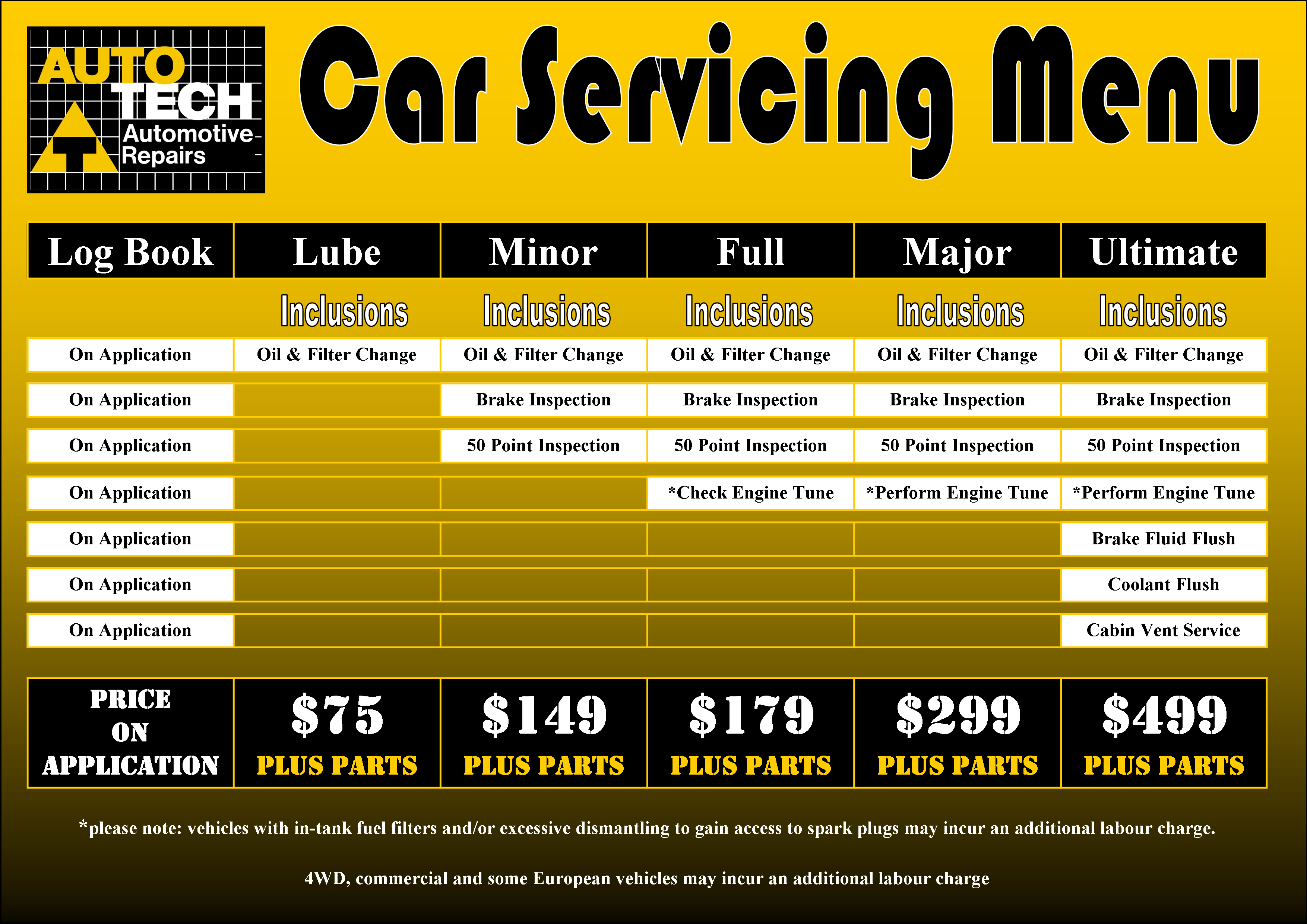 What Is A Car Inspection Service